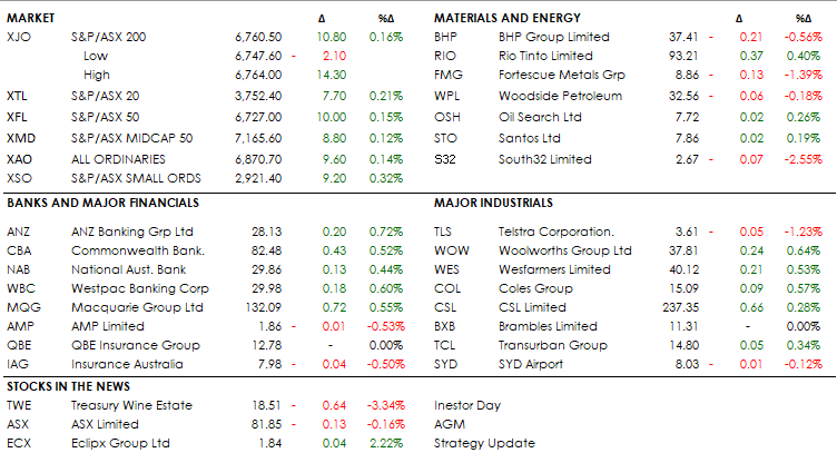 MID MORNING MARKETS 24-09-19